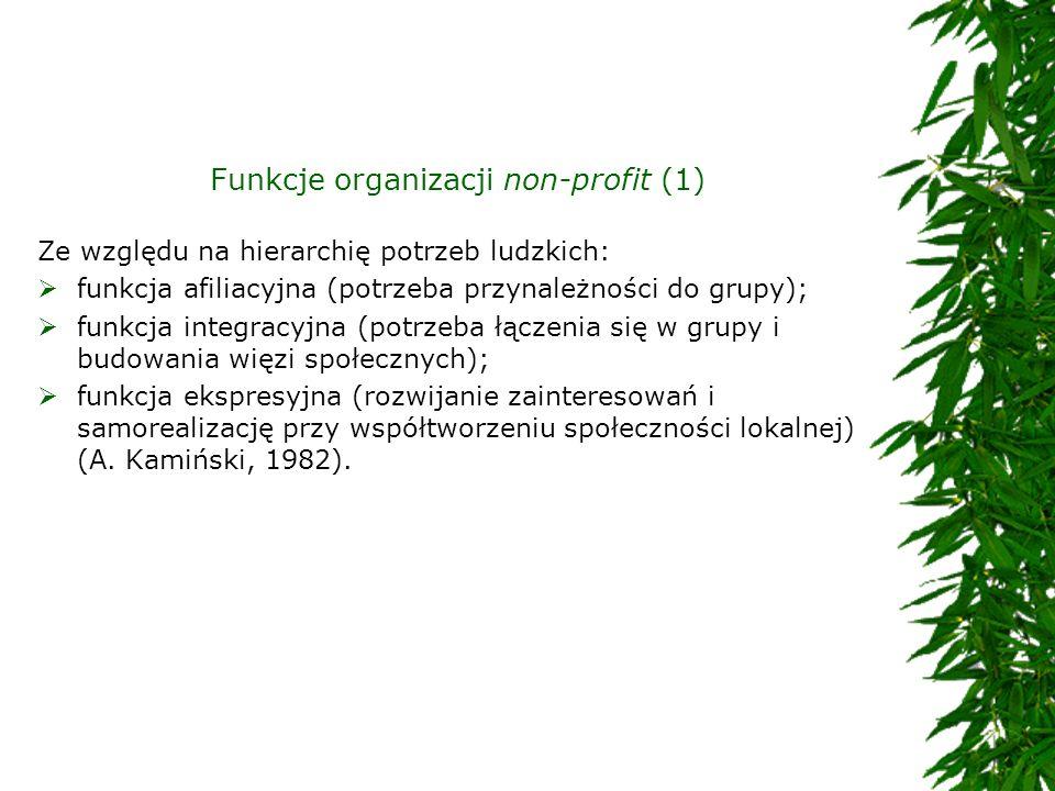 Funkcje organizacji non-profit (1)