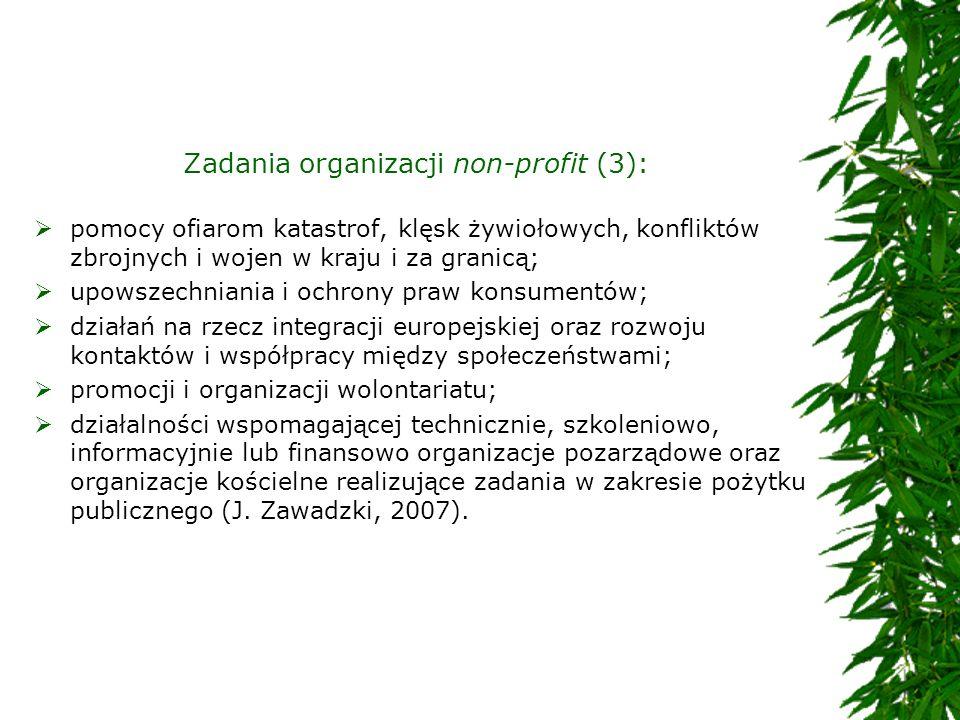 Zadania organizacji non-profit (3):
