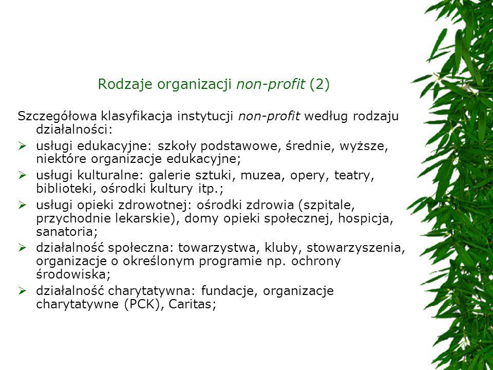 Rodzaje organizacji non-profit (2)