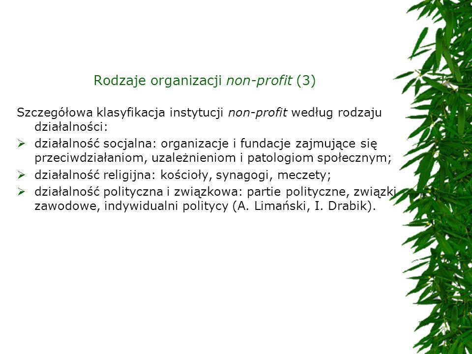 Rodzaje organizacji non-profit (3)