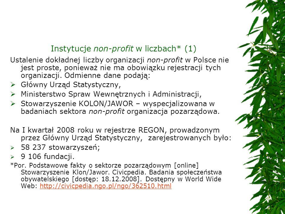 Instytucje non-profit w liczbach* (1)