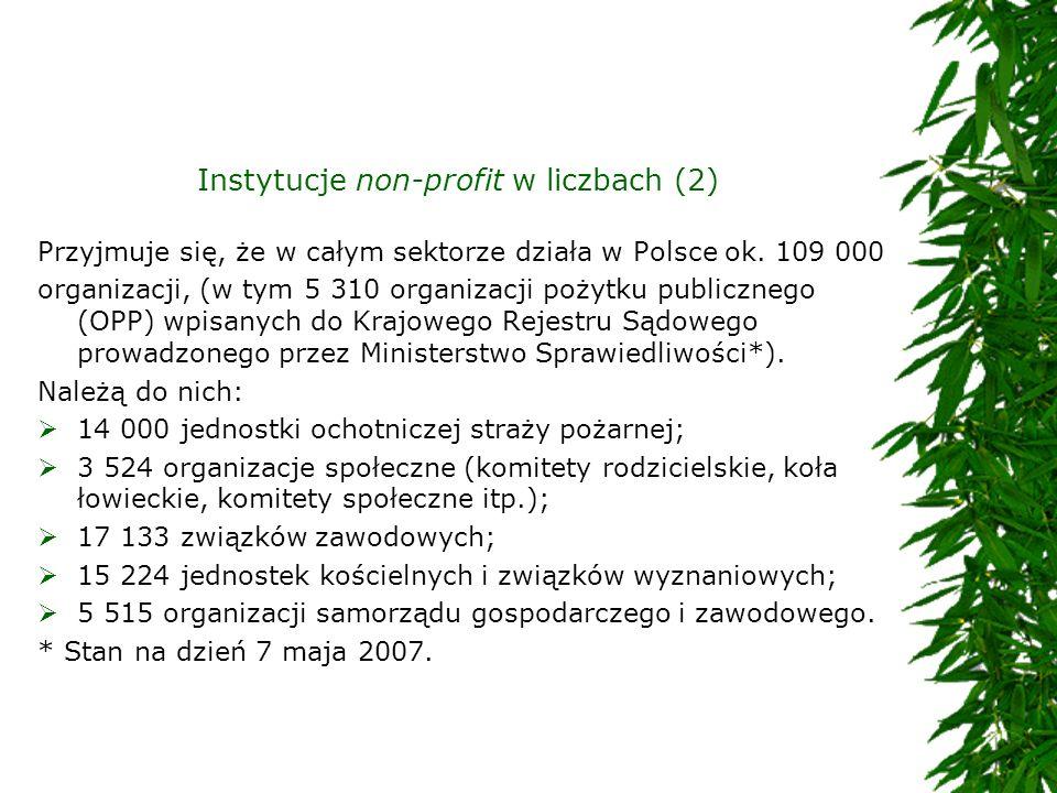 Instytucje non-profit w liczbach (2)