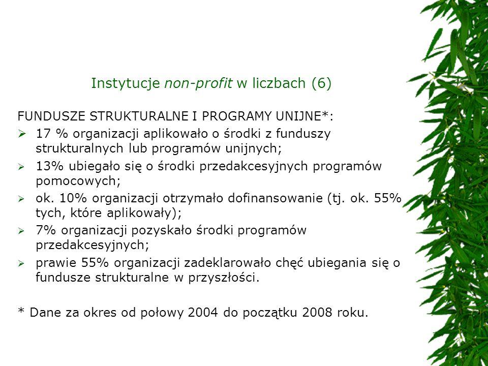 Instytucje non-profit w liczbach (6)