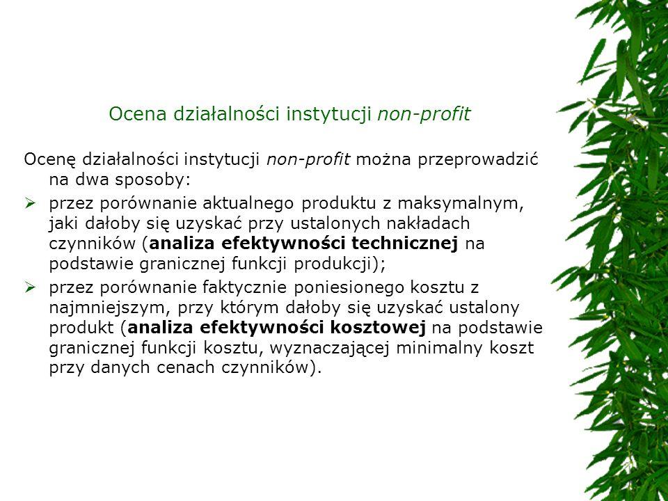 Ocena działalności instytucji non-profit