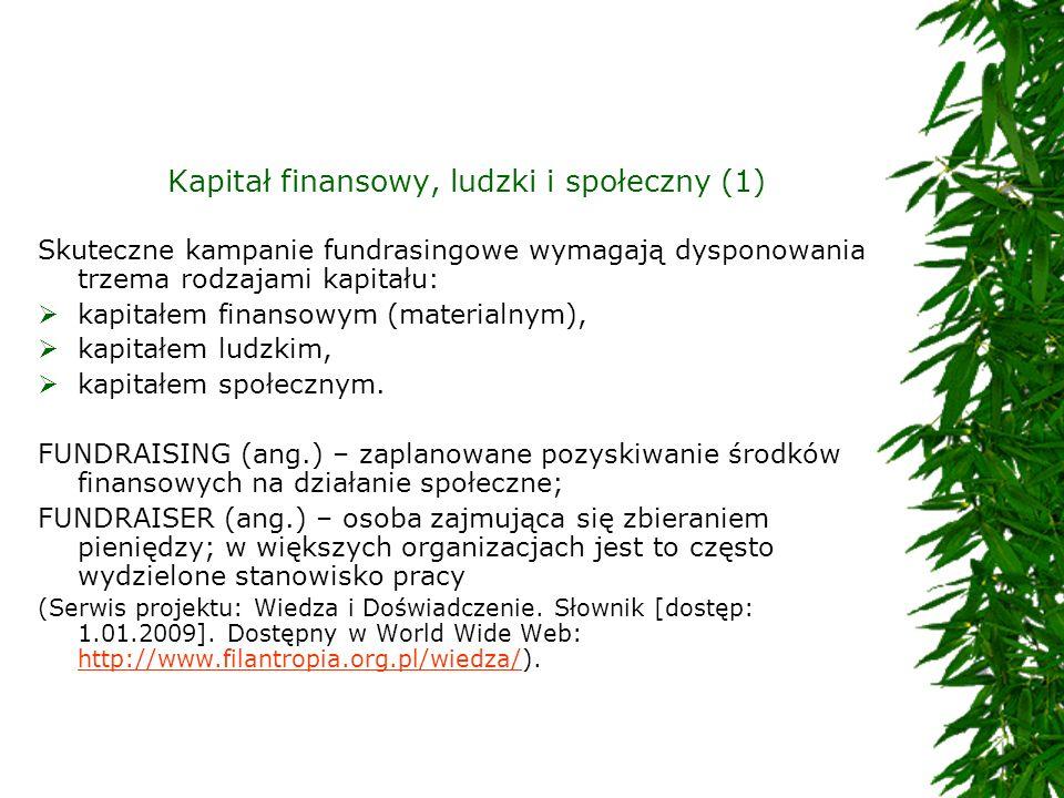 Kapitał finansowy, ludzki i społeczny (1)