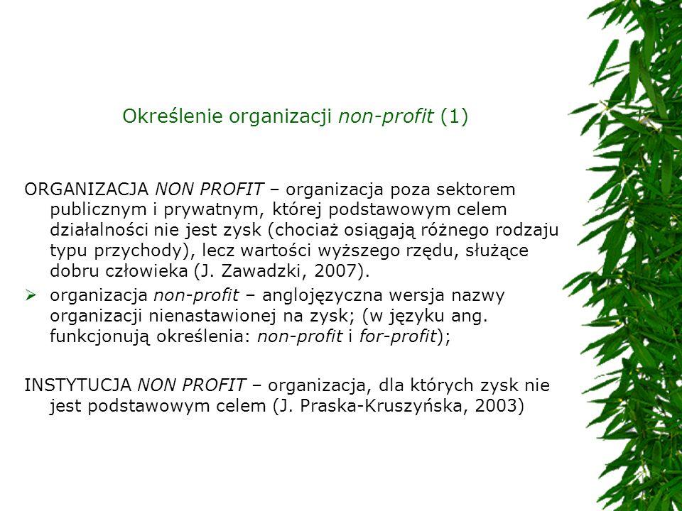Określenie organizacji non-profit (1)
