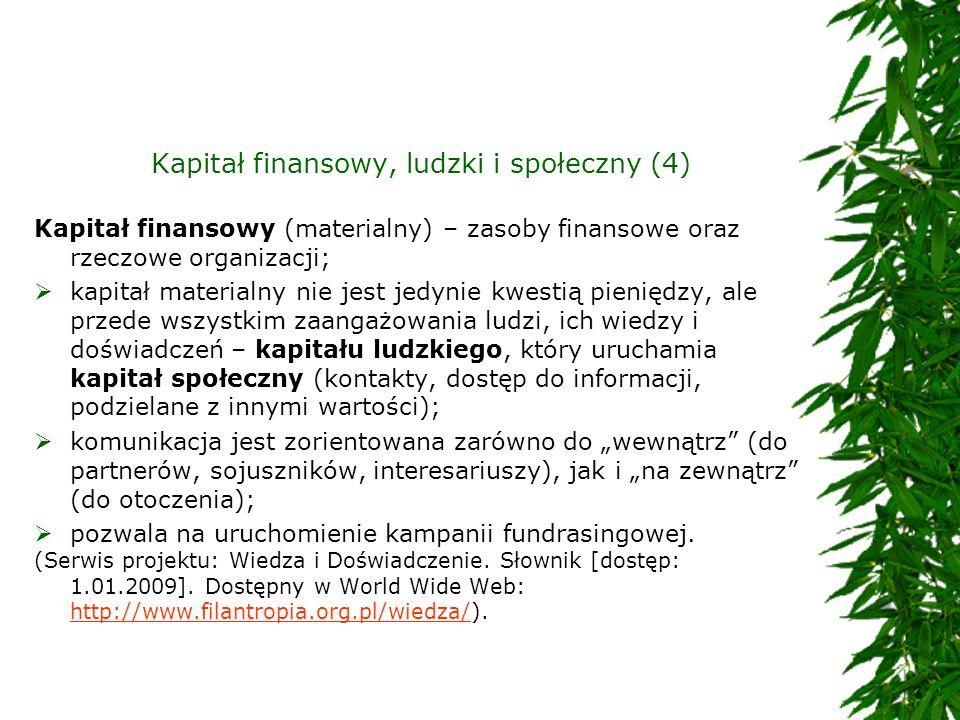 Kapitał finansowy, ludzki i społeczny (4)