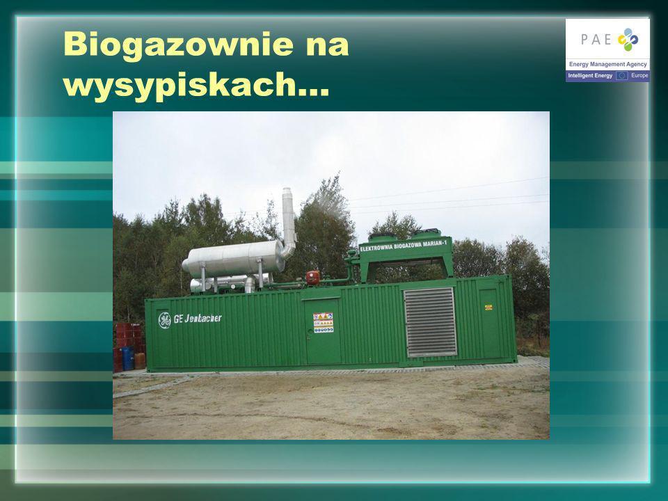 Biogazownie na wysypiskach…