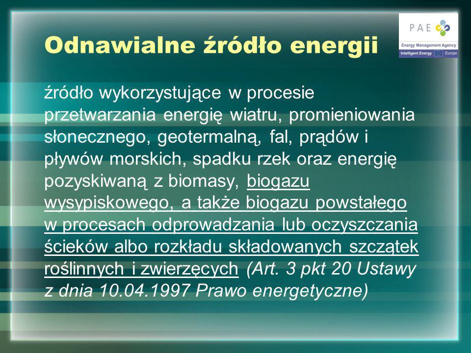Odnawialne źródło energii