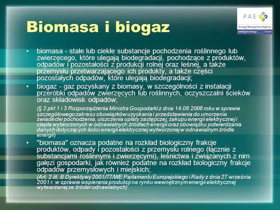 Biomasa i biogaz