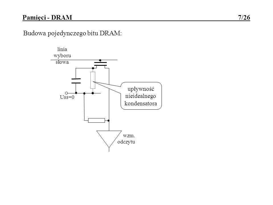 upływność nieidealnego kondensatora
