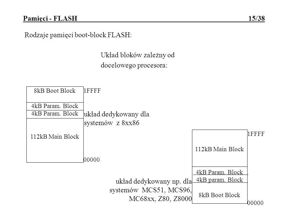 Rodzaje pamięci boot-block FLASH:
