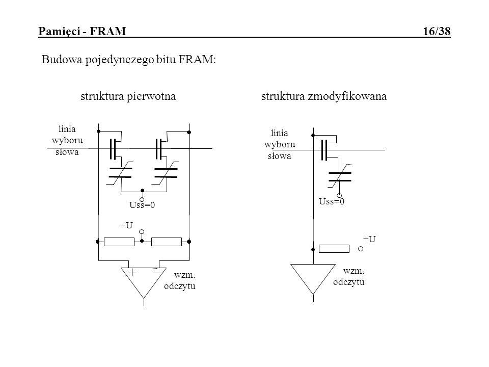 struktura zmodyfikowana