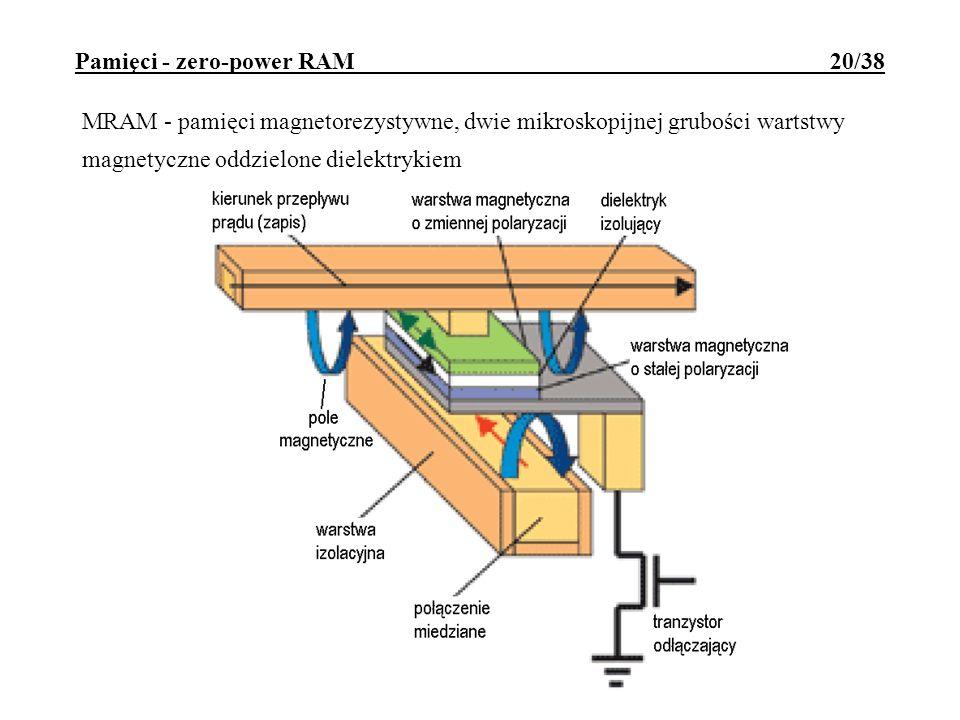 Pamięci - zero-power RAM 20/38