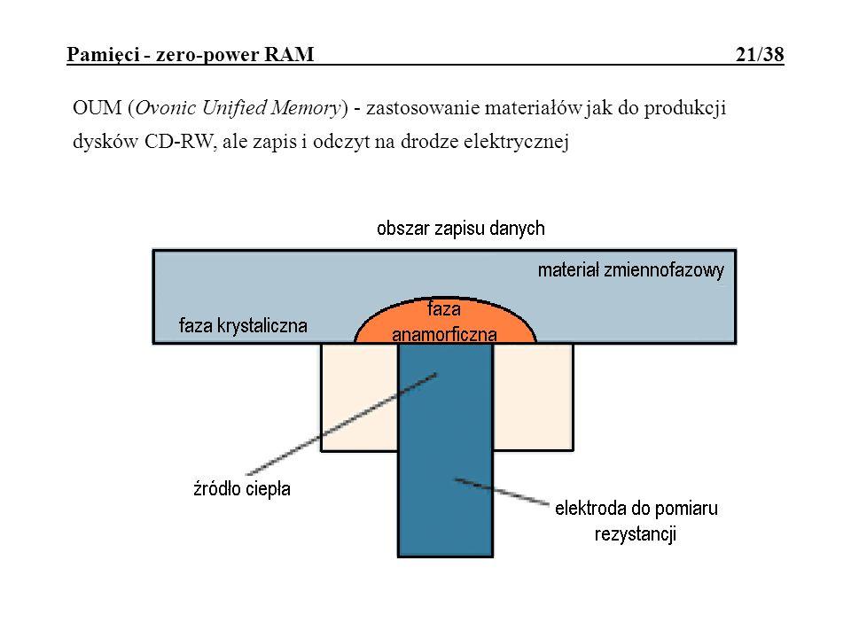 Pamięci - zero-power RAM 21/38