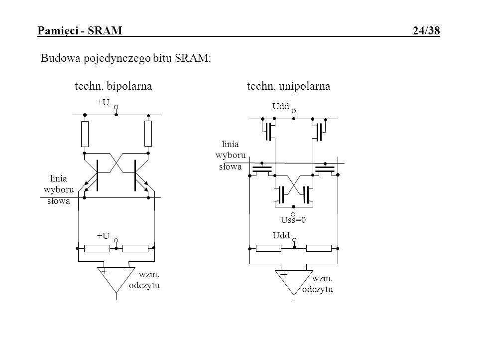 Budowa pojedynczego bitu SRAM:
