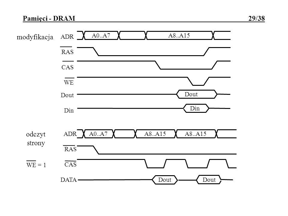 Pamięci - DRAM 29/38 modyfikacja odczyt strony A8..A15 A0..A7 ADR RAS