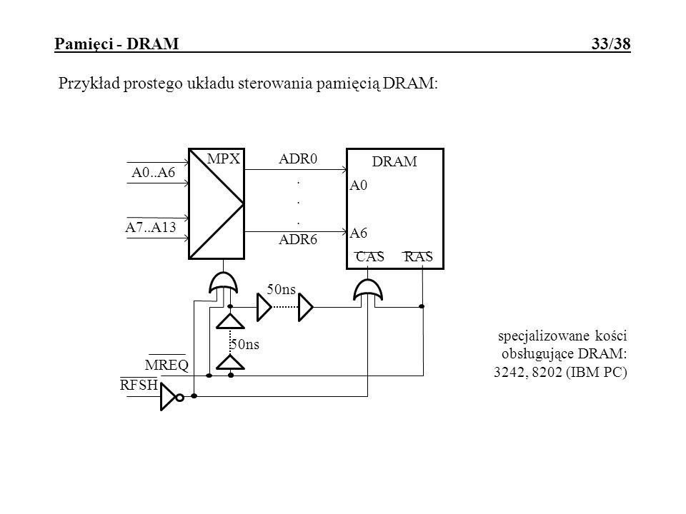 Przykład prostego układu sterowania pamięcią DRAM:
