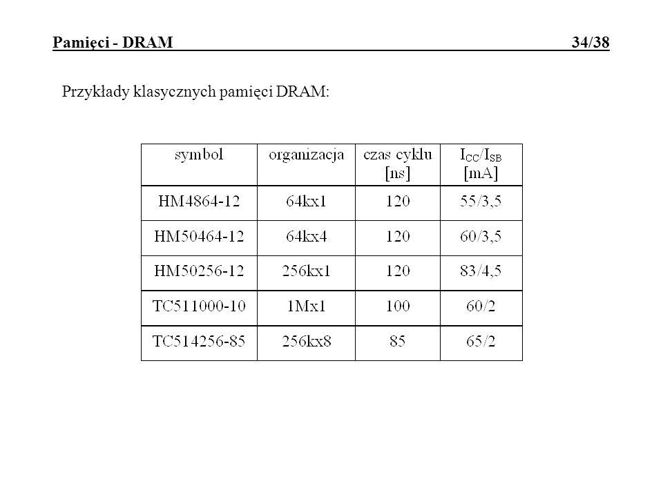 Pamięci - DRAM 34/38