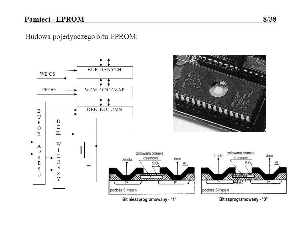 Budowa pojedynczego bitu EPROM: