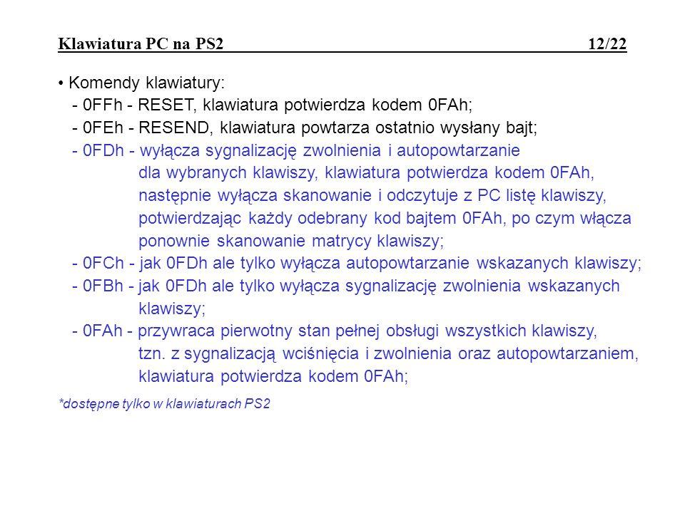 Klawiatura PC na PS2 12/22