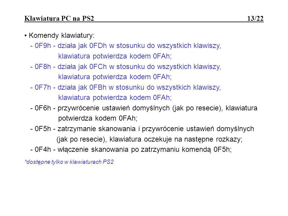 Klawiatura PC na PS2 13/22