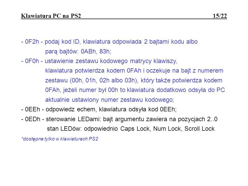 Klawiatura PC na PS2 15/22