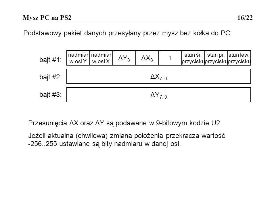 Podstawowy pakiet danych przesyłany przez mysz bez kółka do PC: