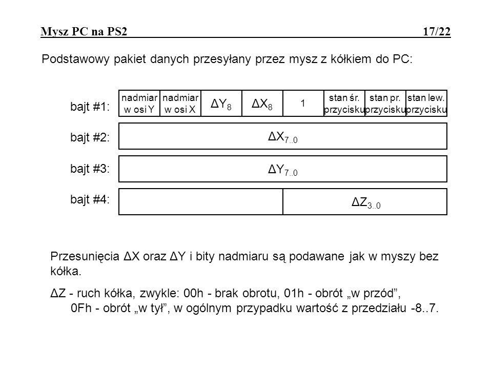 Podstawowy pakiet danych przesyłany przez mysz z kółkiem do PC: