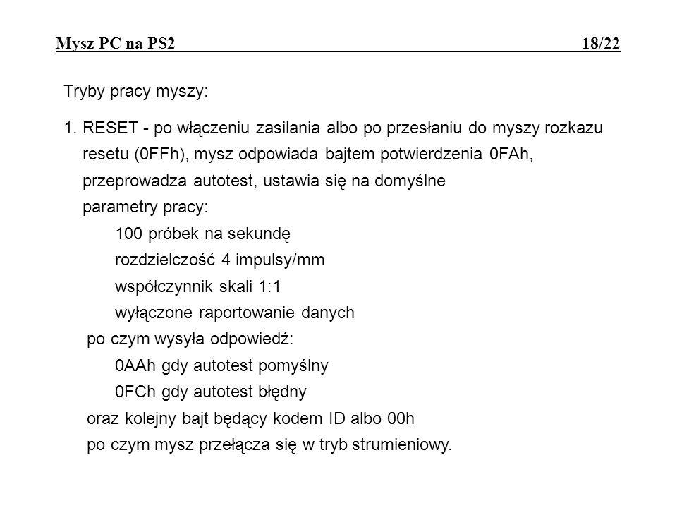 Mysz PC na PS2 18/22