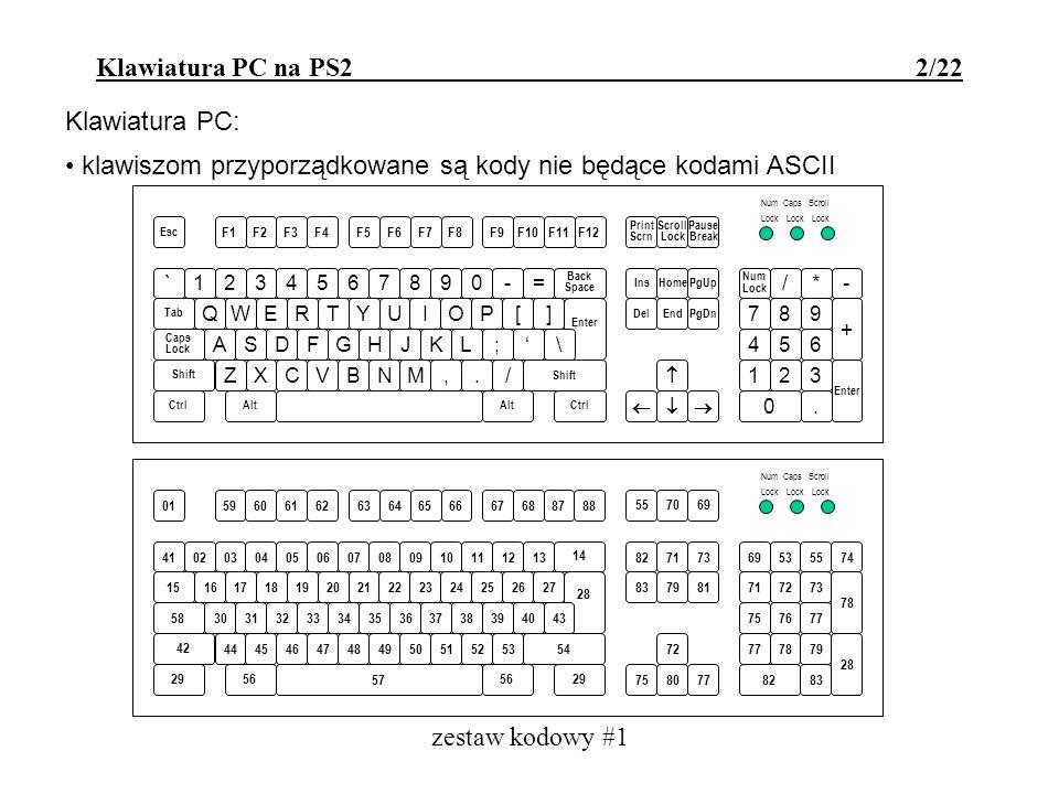 klawiszom przyporządkowane są kody nie będące kodami ASCII