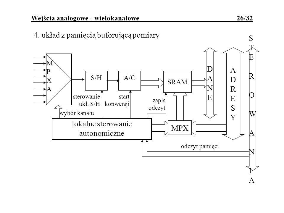 Wejścia analogowe - wielokanałowe 26/32