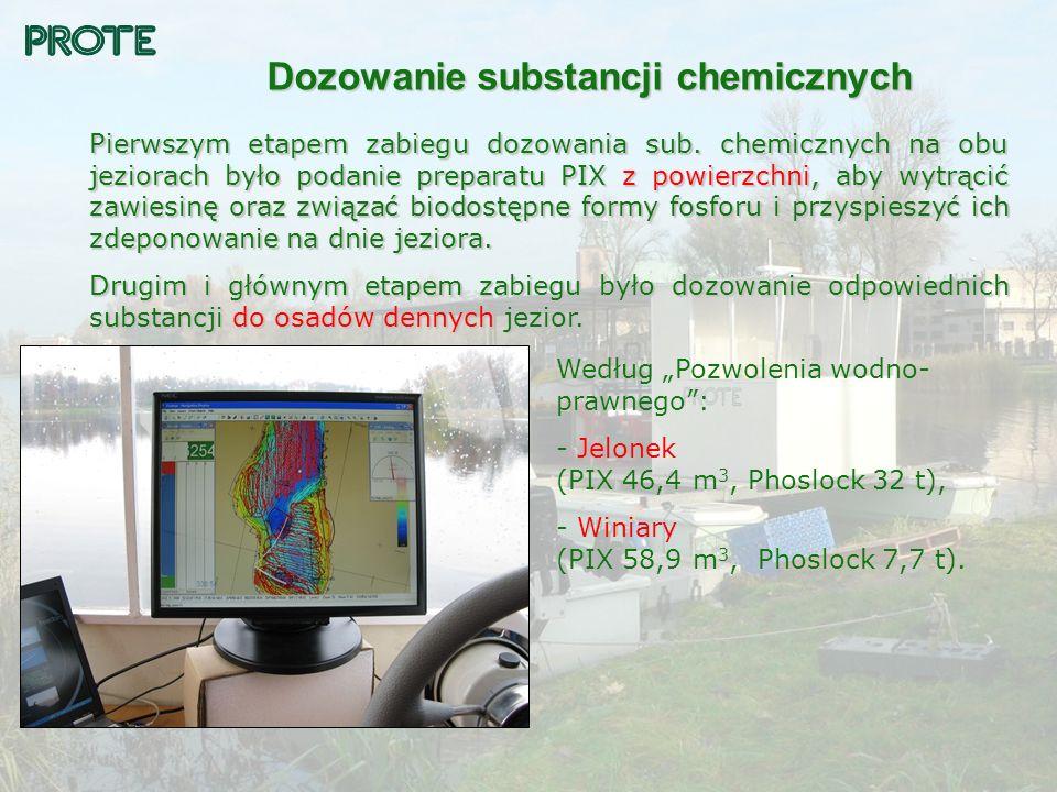 Dozowanie substancji chemicznych