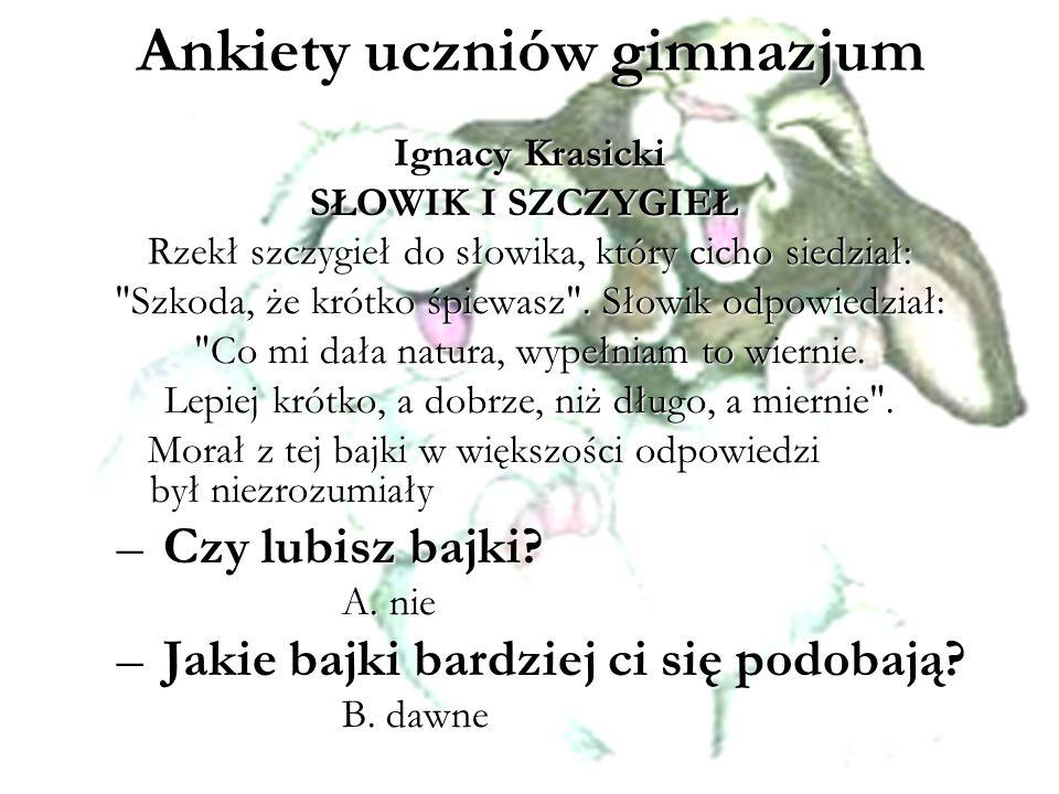 Ankiety uczniów gimnazjum