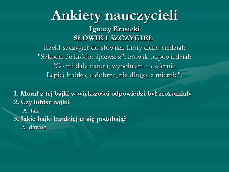 Ankiety nauczycieli Ignacy Krasicki SŁOWIK I SZCZYGIEŁ