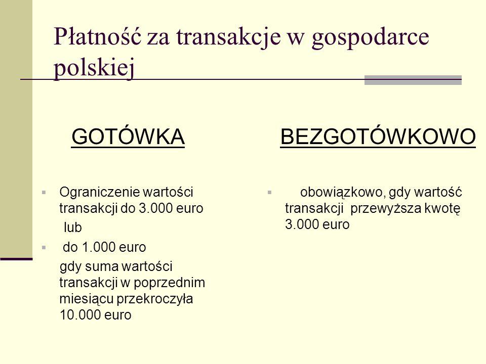 Płatność za transakcje w gospodarce polskiej