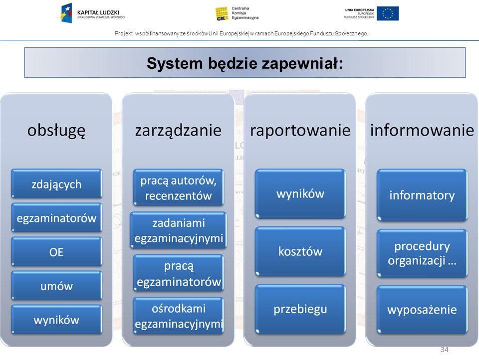 System będzie zapewniał: