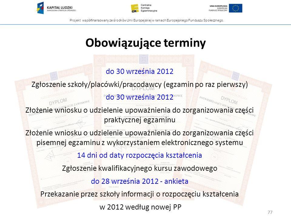 Obowiązujące terminy do 30 września 2012