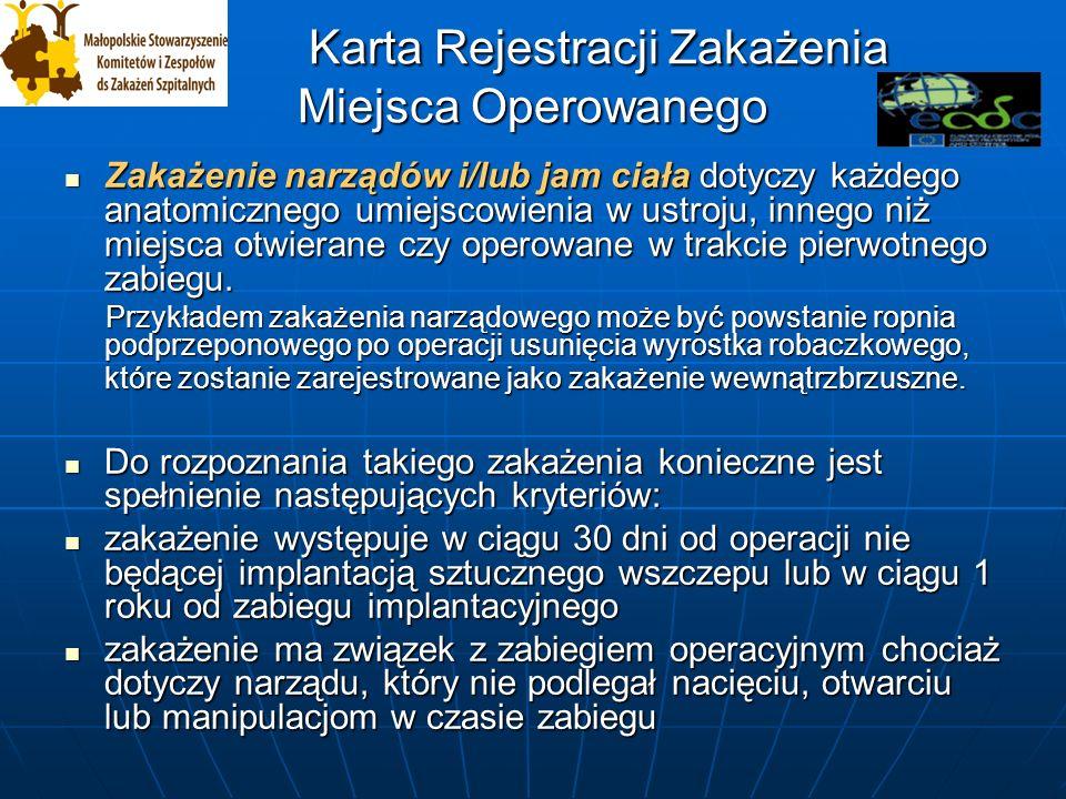 Karta Rejestracji Zakażenia Miejsca Operowanego