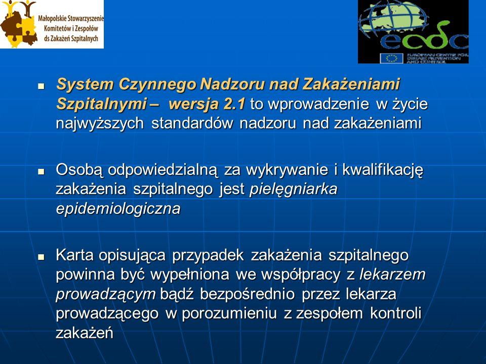System Czynnego Nadzoru nad Zakażeniami Szpitalnymi – wersja 2