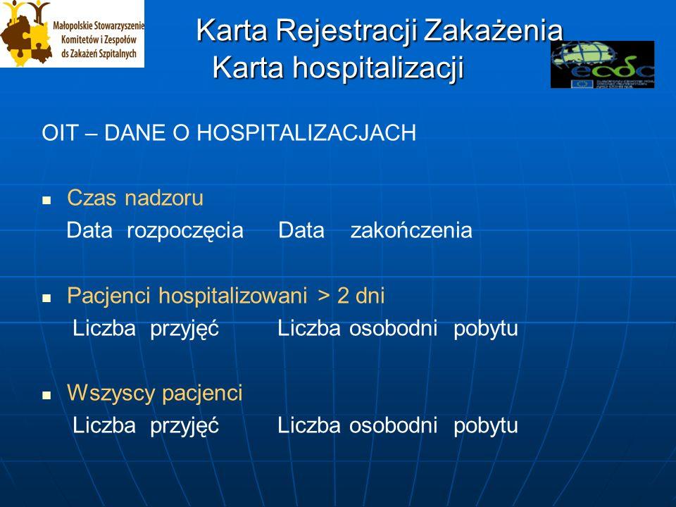 Karta Rejestracji Zakażenia Karta hospitalizacji