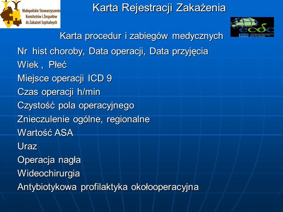 Karta Rejestracji Zakażenia Karta procedur i zabiegów medycznych