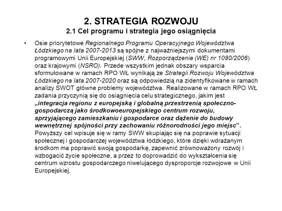 2. STRATEGIA ROZWOJU 2.1 Cel programu i strategia jego osiągnięcia