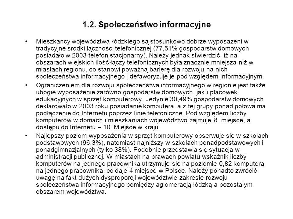 1.2. Społeczeństwo informacyjne