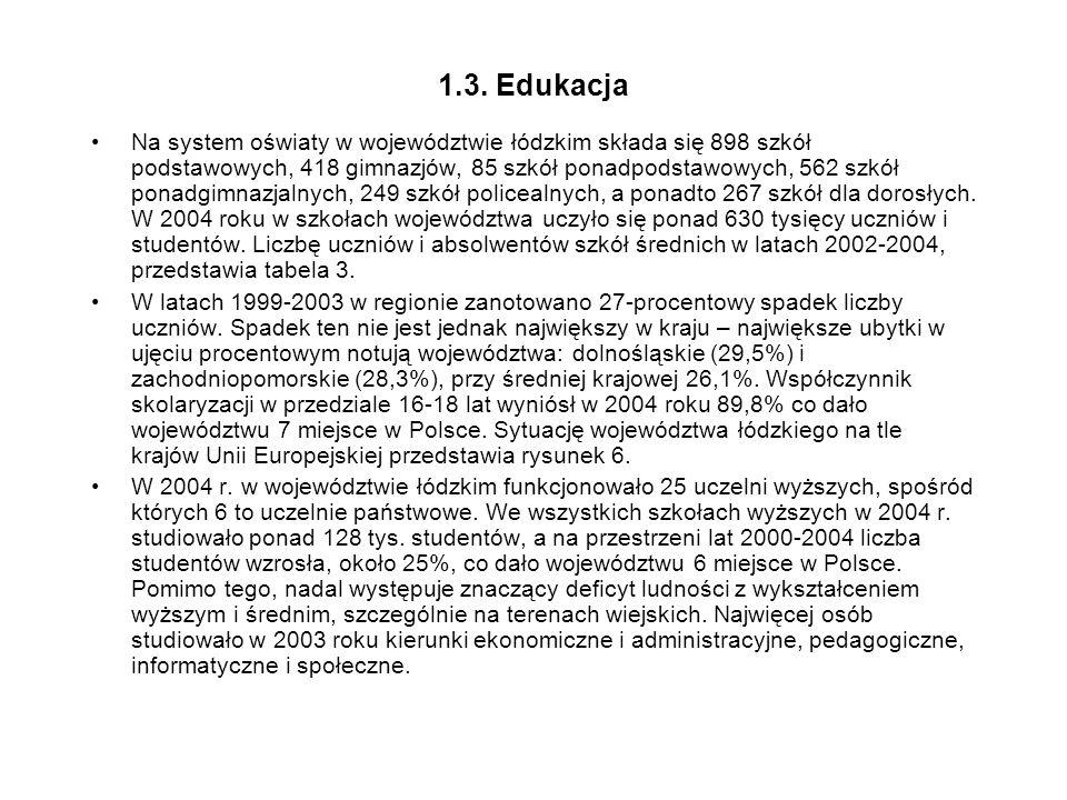 1.3. Edukacja