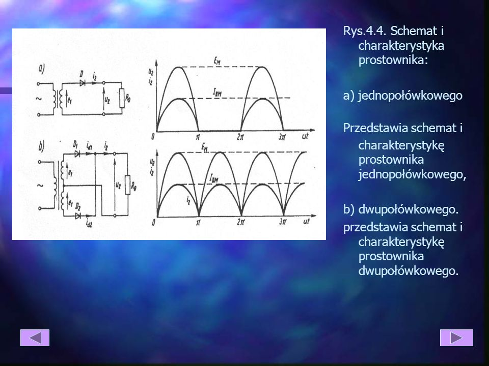 Rys.4.4. Schemat i charakterystyka prostownika: