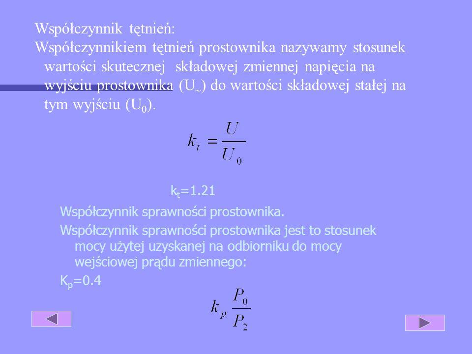 kt=1.21 Współczynnik tętnień: