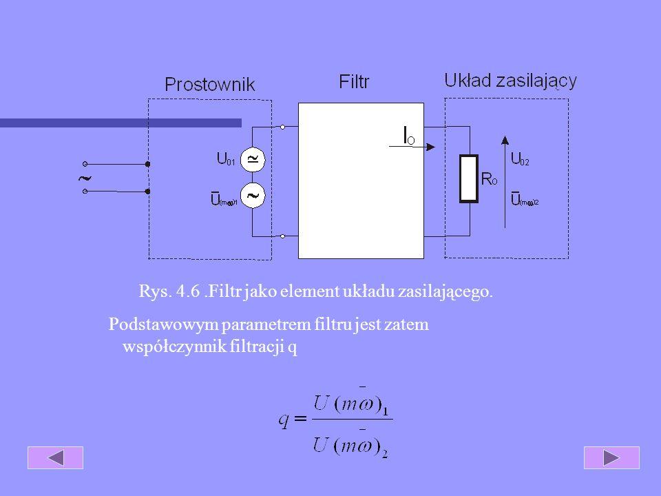 Rys. 4.6 .Filtr jako element układu zasilającego.