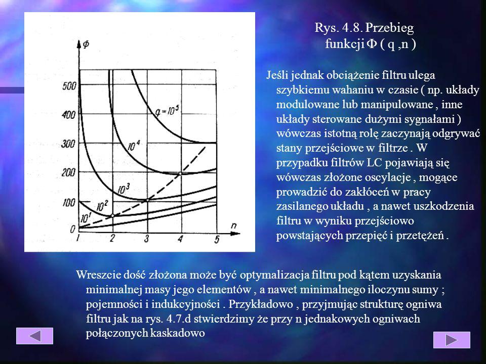 Rys. 4.8. Przebieg funkcji  ( q ,n )
