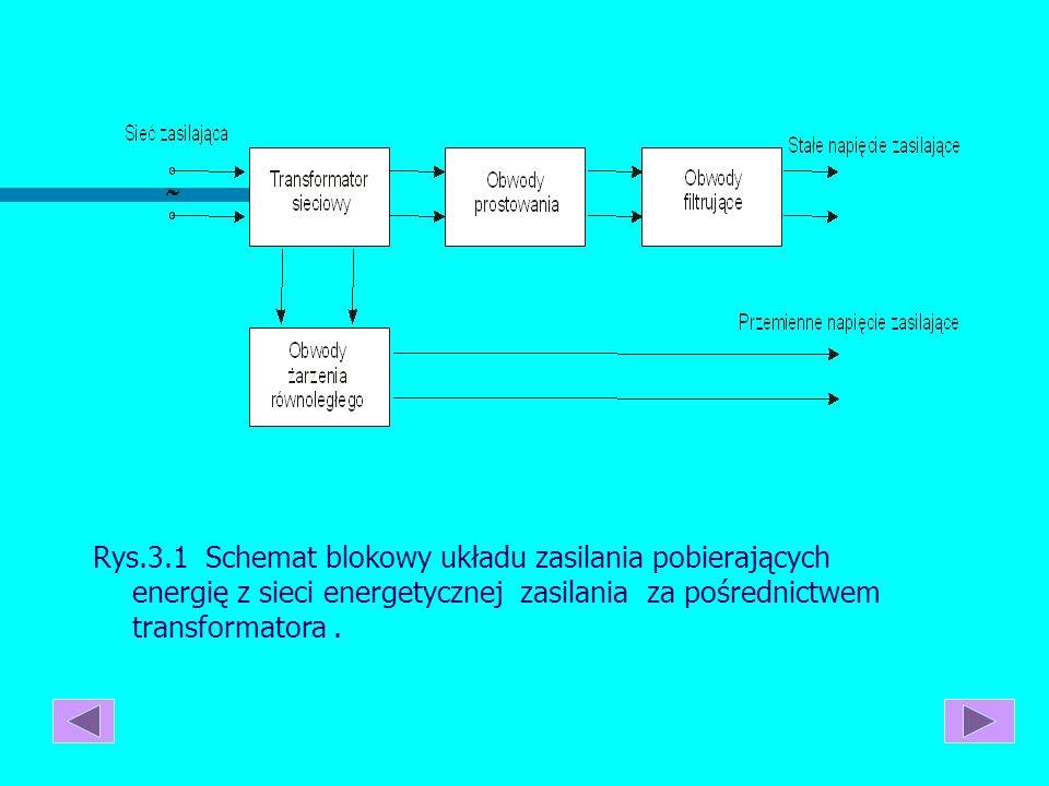 Rys.3.1 Schemat blokowy układu zasilania pobierających energię z sieci energetycznej zasilania za pośrednictwem transformatora .